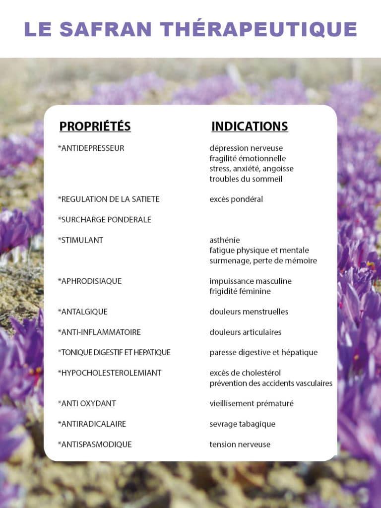 Tableau des propriétés du safran